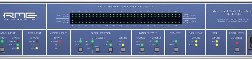 Аудио конверторы, рекордеры RME ADI-6432