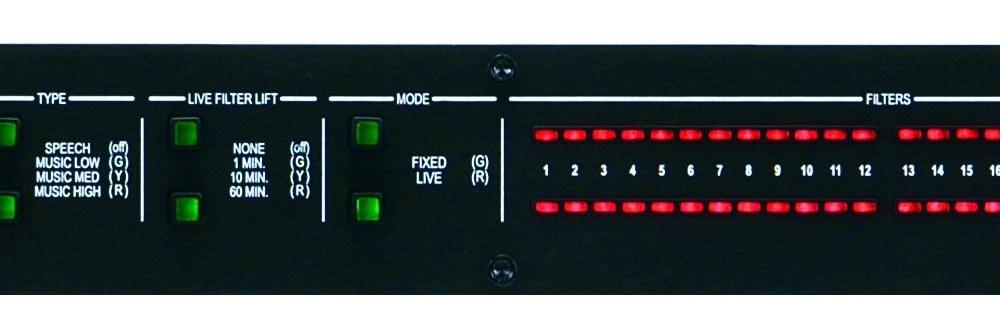 Процессоры эффектов DBX AFS 224