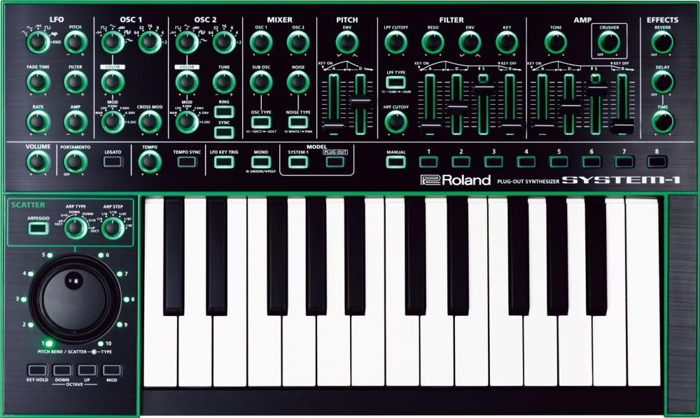 Синтезаторы и рабочие станции Roland AIRA System - 1